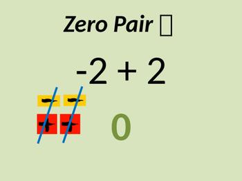 7NSA1 Scaffolded Adding Integers