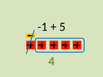 7NSA1 Adding Integers