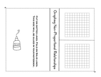 7.RP.2 Graphing Proportional and Non Propportional Relationships Foldable