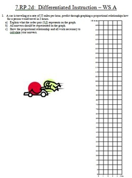 7.RP.2D Differentiated Instruction Proportional Relationships Common Core