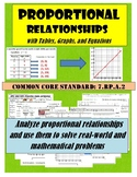 7RPA2 Proportions with Tables, Equations, and Graphs