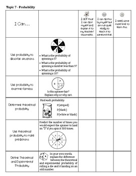 I CAN STATEMENTS for 7th GRADE COMMON CORE MATH