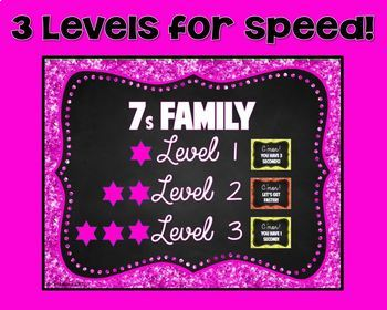 7s Facts - DIGITAL (Google) Multiplication Flash Cards -7's Family