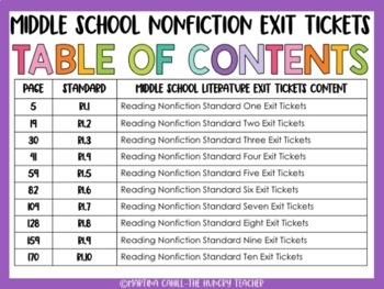 7th 8th Grade Non-fiction Informational Exit Tickets Formative Assessment CCSS