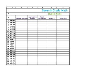 7th & 8th Grd Math Common Core Standard Checklist (great for beginning of year)