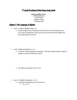 7th Accelerated  Final Exam Study Guide - Extensive!!