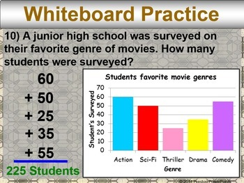 (7th) Bar, Circle, Line Graphs and Histograms in a PowerPoint Presentation