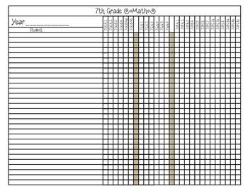 7th Gr. Common Core Tracking Sheets Math & ELA Bundle-Chevron, Gingham, & Zebra