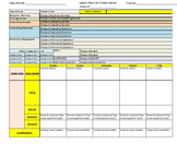 7th Gr Science Lesson Template w/ drop downs:NGSS, CCSS, MI GLCE & MI PROPOSED