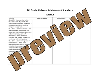 7th Grade Alabama Alternate Achievement Standards Checklist