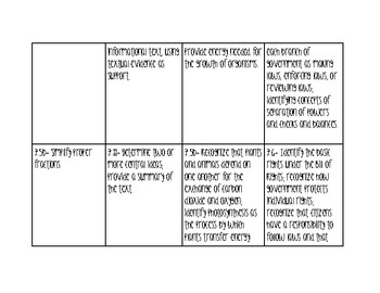 7th Grade Alabama Alternate Achievment Standards FULL SET