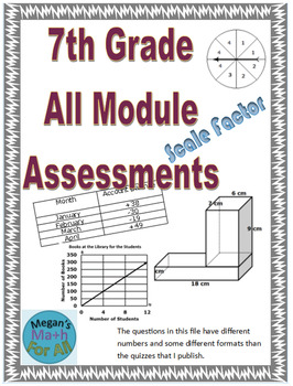 7th Grade All Modules Assessment - Editable Bundle - SBAC