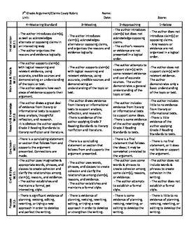 iRubric: 8th Grade ELA Argumentative Essay Rubric