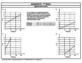 7th Grade Board Math #15 - Standardized Test Practice