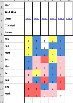 7th Grade Common Core Math Tracking Sheets with Scales - Excel