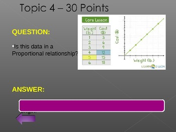 7th Grade CCGPS Math Semester Review Interactive Jepoardy Game