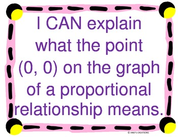 7th Grade CCSS I CAN statements