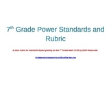 7th Grade CCSS Power Standards and Rubric