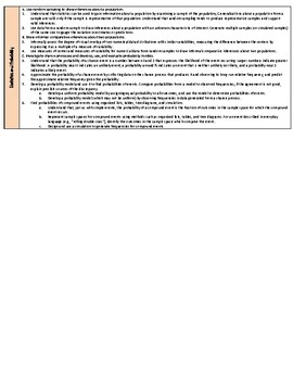 7th Grade Math CCSS Quick Reference Sheet
