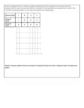 7th Grade CCSS Ratios and Proportional Relationships Assessment