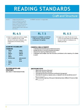7th Grade Ca Common Core Content Standards with Prompts for ELA and Math Booklet