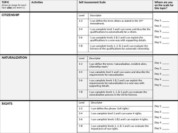 7th Grade Civics Citizenship Unit Guide