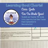 Student and teacher: 7th Grade Civics EOC Learning Goal Tracker for Data