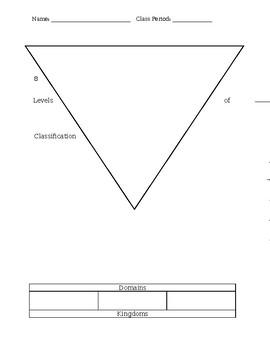 7th Grade Classification Unit Study Guide
