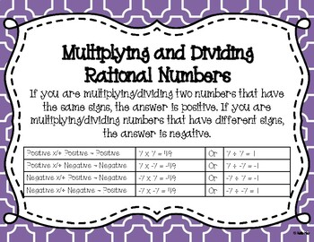 7.NS.2 Multiplying and Dividing Rational Numbers Task Cards and Poster Set
