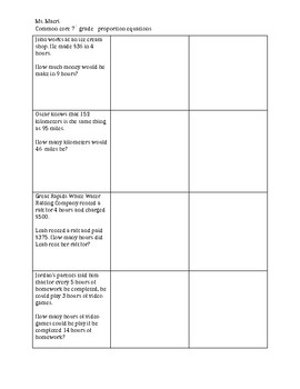 7th Grade Common Core Aligned Proportion Equation Worksheet