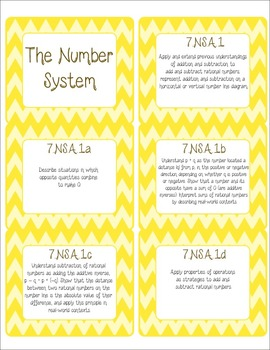 7th Grade Common Core CCSS Labels and Posters Math and ELA-Chevron
