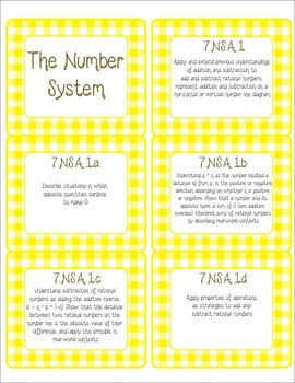 7th Grade Common Core CCSS Labels and Posters Math and ELA-Gingham