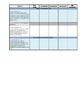 7th Grade Common Core ELA Checklist