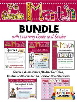 7th Grade Common Core Math Bundle with Marzano Scales