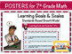 7th Grade Math Bundle with Learning Goals and Scales - EDITABLE