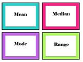 7th Grade Common Core Math Formula Flash Cards