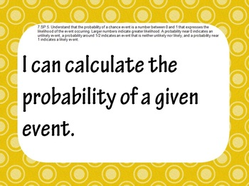 7th Grade Common Core Math I CAN statement posters (115 pages!) Polka Dot Theme
