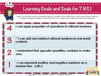 7th Grade Math Posters with Marzano Scales - Editable Levels