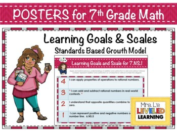 7th Grade Math Posters with Learning Goals and Scales - EDITABLE Levels