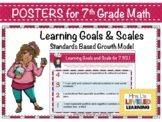 7th Grade Math Posters with Learning Goals and Scales - ED