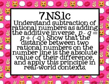 7th Grade Common Core Math Standards Posters- Emoji