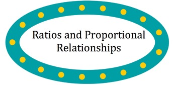 7th Grade Common Core Multiple Choice- Ratios and Proportional Relationships
