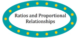 7th Grade Common Core Multiple Choice- Ratios and Proporti