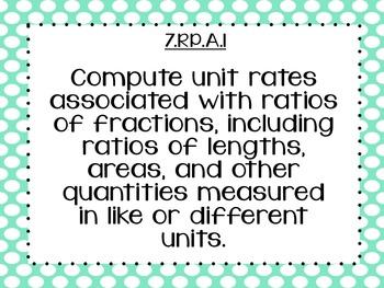 7th Grade Math Common Core Posters