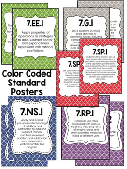 7th Grade Common Core Quick Check Assessment Bundle & Standards Posters
