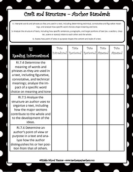 7th Grade Common Core Reading Standards Checklists and I Can Statements-BW Polka