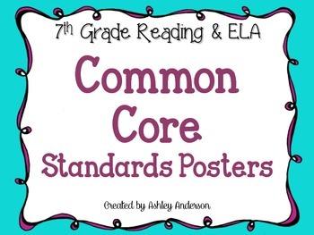 7th Grade Common Core Reading/ELA Posters