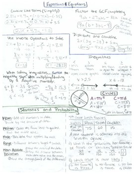 7th Grade Common Core Review Sheet, New York