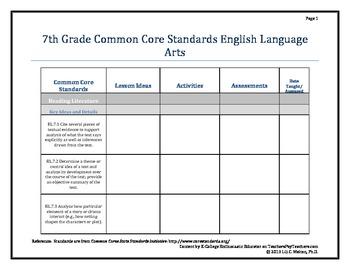 7th Grade Common Core Standards ELA Lesson Plan Charts in