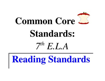 7th Grade ELA Common Core Standards Editable Posters Signs